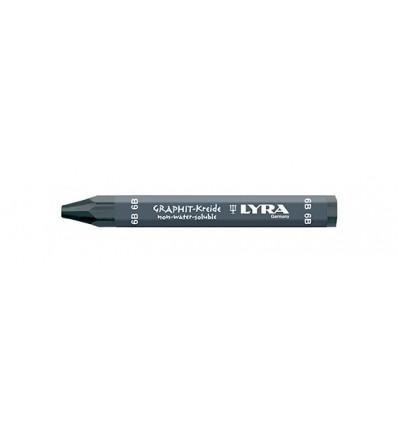 Pastelli di Grafite Lyra